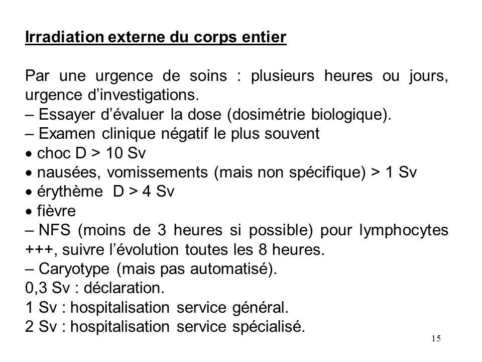 15 Irradiation externe du corps entier Par une urgence de soins : plusieurs heures ou jours, urgence dinvestigations. – Essayer dévaluer la dose (dosi