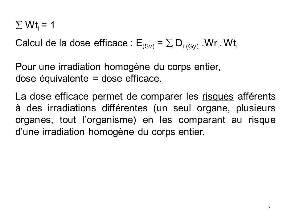 3 Wt i = 1 Calcul de la dose efficace : E (Sv) = D i (Gy).Wr i. Wt i Pour une irradiation homogène du corps entier, dose équivalente = dose efficace.