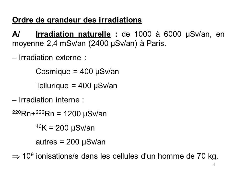 4 Ordre de grandeur des irradiations A/Irradiation naturelle : de 1000 à 6000 µSv/an, en moyenne 2,4 mSv/an (2400 µSv/an) à Paris.