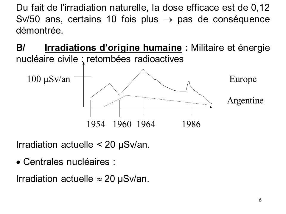 6 Du fait de lirradiation naturelle, la dose efficace est de 0,12 Sv/50 ans, certains 10 fois plus pas de conséquence démontrée. B/Irradiations dorigi