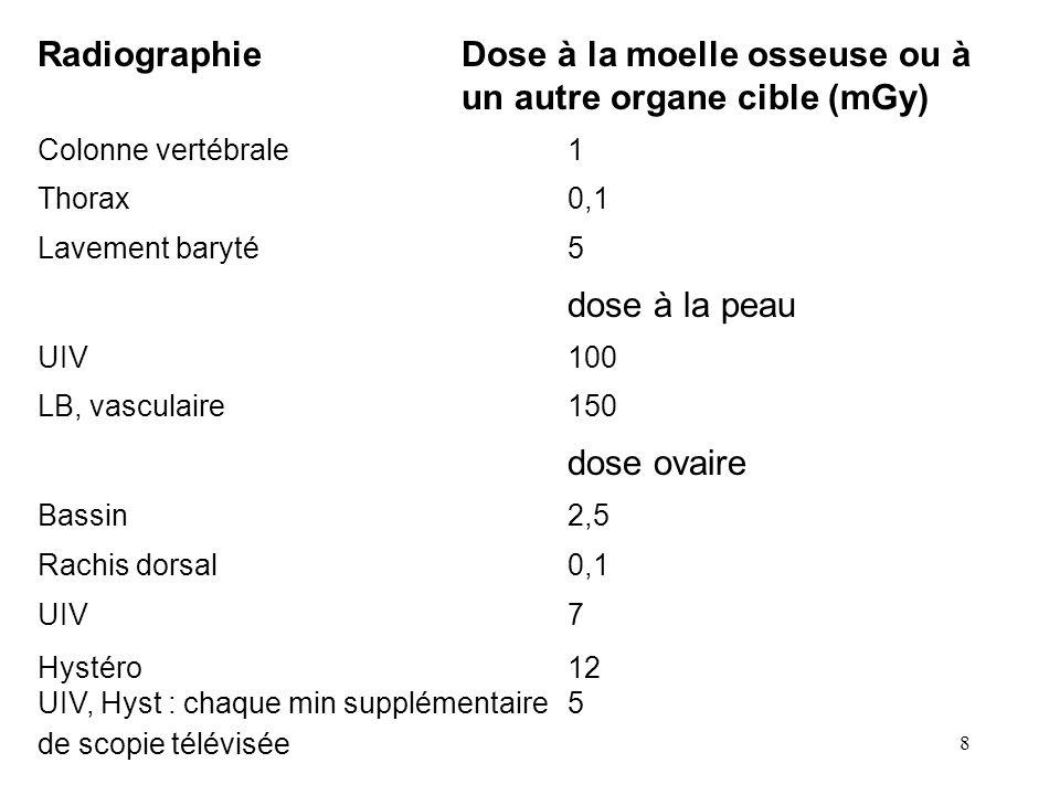 8 RadiographieDose à la moelle osseuse ou à un autre organe cible (mGy) Colonne vertébrale1 Thorax0,1 Lavement baryté5 dose à la peau UIV100 LB, vasculaire150 dose ovaire Bassin2,5 Rachis dorsal0,1 UIV7 Hystéro12 UIV, Hyst : chaque min supplémentaire5 de scopie télévisée