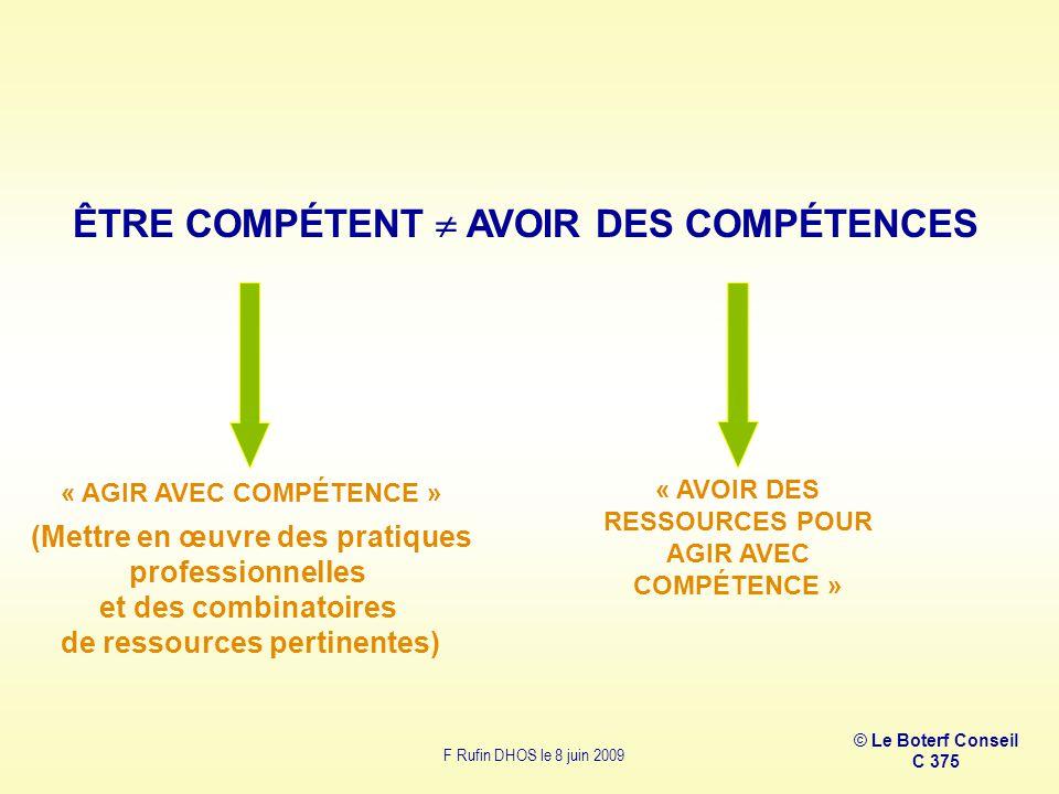 F Rufin DHOS le 8 juin 2009 « AGIR AVEC COMPÉTENCE » (Mettre en œuvre des pratiques professionnelles et des combinatoires de ressources pertinentes) «