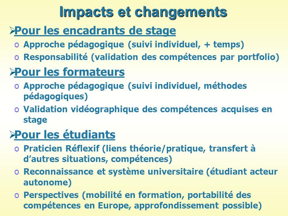 Impacts et changements Pour les encadrants de stage oApproche pédagogique (suivi individuel, + temps) oResponsabilité (validation des compétences par