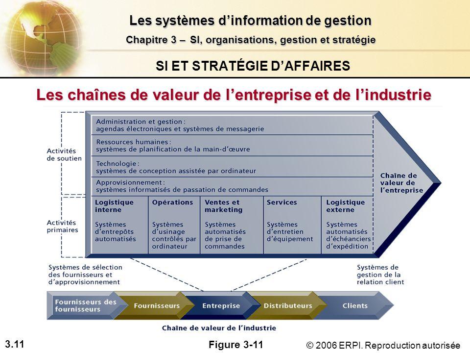 3.11 Les systèmes dinformation de gestion Chapitre 3 –SI, organisations, gestion et stratégie Chapitre 3 – SI, organisations, gestion et stratégie © 2006 ERPI.
