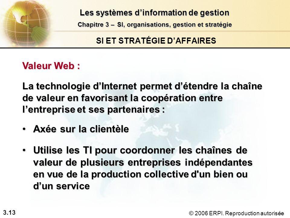 3.13 Les systèmes dinformation de gestion Chapitre 3 –SI, organisations, gestion et stratégie Chapitre 3 – SI, organisations, gestion et stratégie © 2006 ERPI.