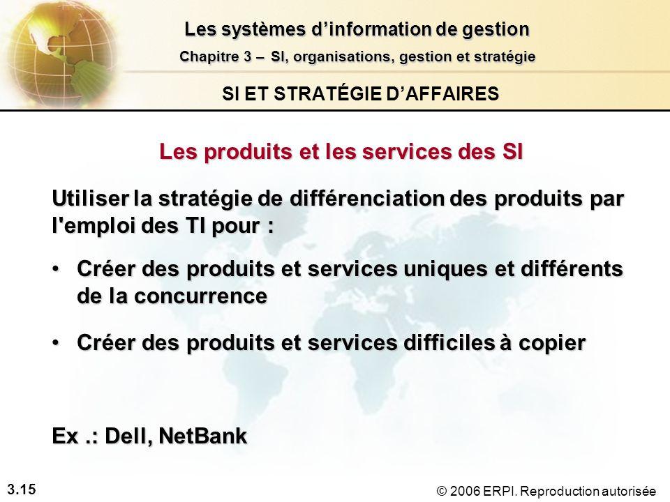 3.15 Les systèmes dinformation de gestion Chapitre 3 –SI, organisations, gestion et stratégie Chapitre 3 – SI, organisations, gestion et stratégie © 2006 ERPI.