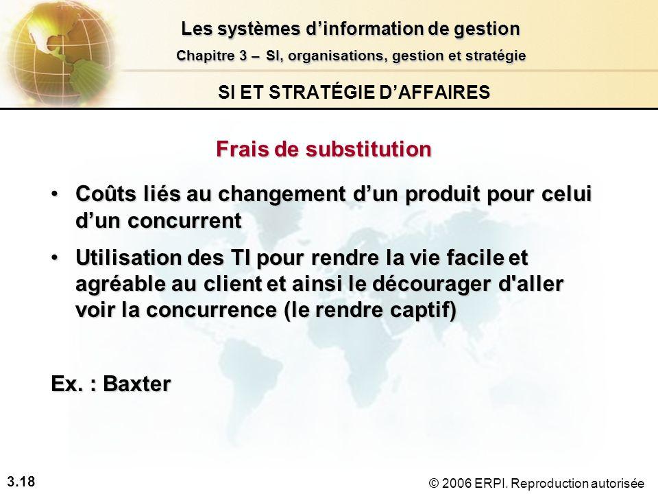3.18 Les systèmes dinformation de gestion Chapitre 3 –SI, organisations, gestion et stratégie Chapitre 3 – SI, organisations, gestion et stratégie © 2006 ERPI.