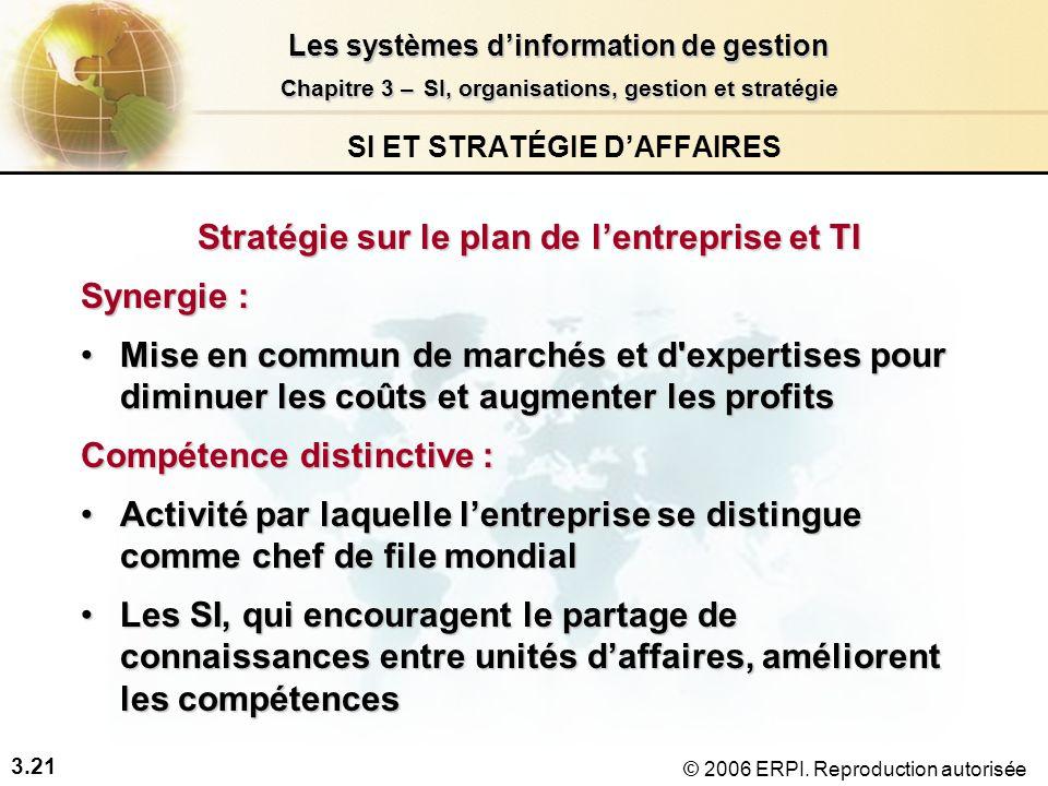 3.21 Les systèmes dinformation de gestion Chapitre 3 –SI, organisations, gestion et stratégie Chapitre 3 – SI, organisations, gestion et stratégie © 2006 ERPI.