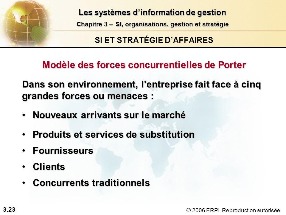 3.23 Les systèmes dinformation de gestion Chapitre 3 –SI, organisations, gestion et stratégie Chapitre 3 – SI, organisations, gestion et stratégie © 2006 ERPI.