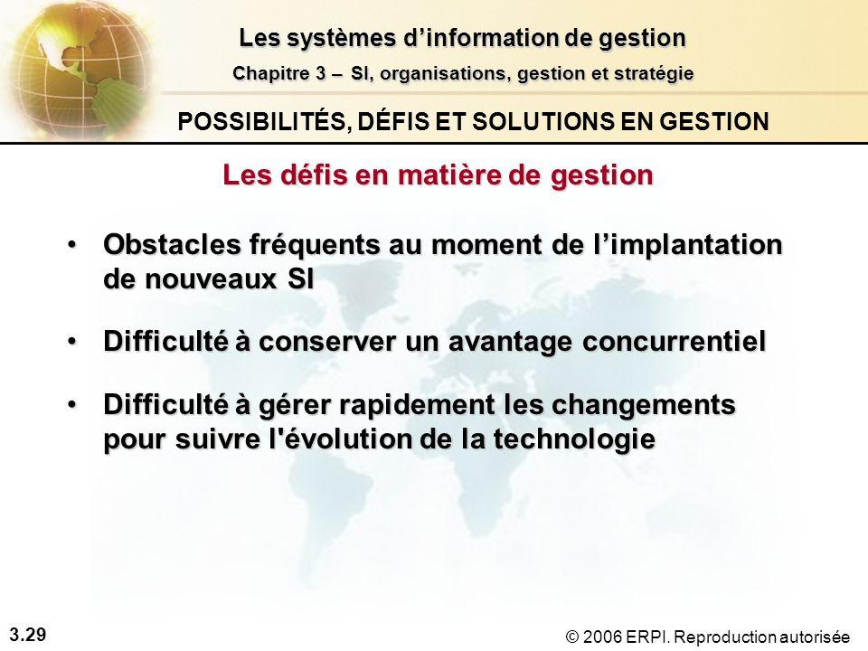 3.29 Les systèmes dinformation de gestion Chapitre 3 –SI, organisations, gestion et stratégie Chapitre 3 – SI, organisations, gestion et stratégie © 2006 ERPI.