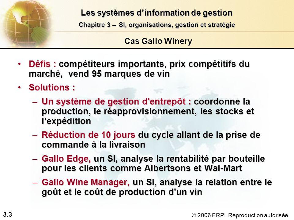 3.3 Les systèmes dinformation de gestion Chapitre 3 –SI, organisations, gestion et stratégie Chapitre 3 – SI, organisations, gestion et stratégie © 2006 ERPI.