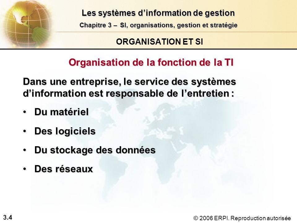3.5 Les systèmes dinformation de gestion Chapitre 3 –SI, organisations, gestion et stratégie Chapitre 3 – SI, organisations, gestion et stratégie © 2006 ERPI.