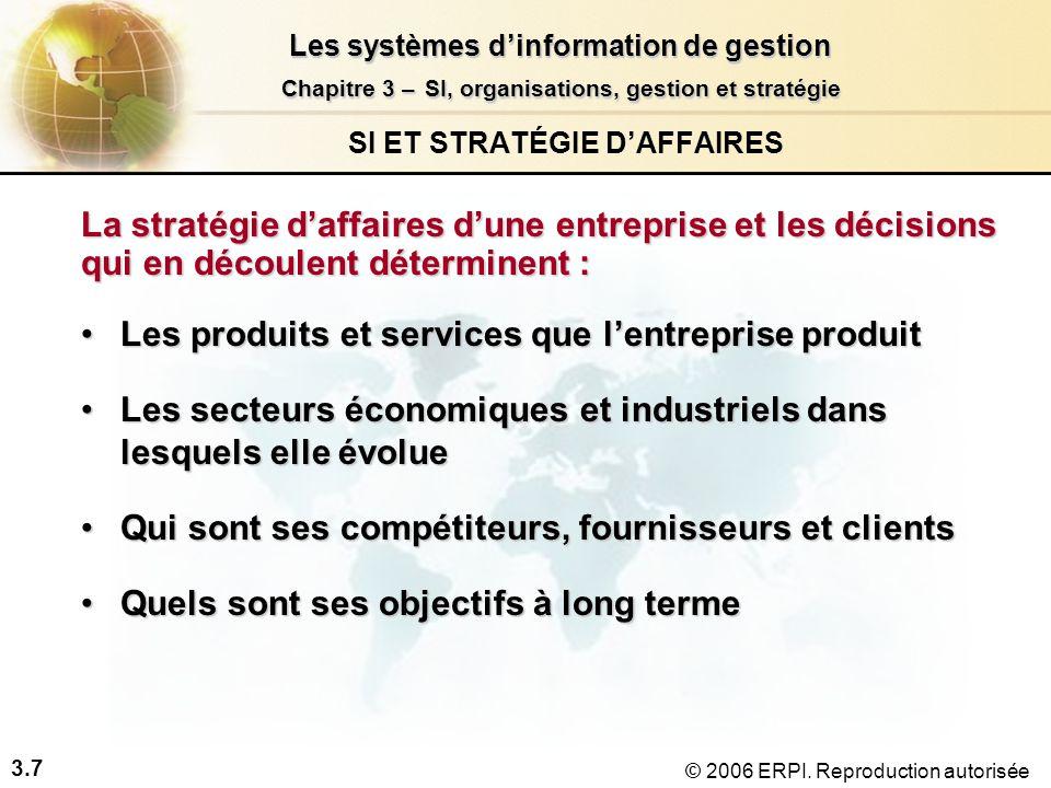 3.8 Les systèmes dinformation de gestion Chapitre 3 –SI, organisations, gestion et stratégie Chapitre 3 – SI, organisations, gestion et stratégie © 2006 ERPI.