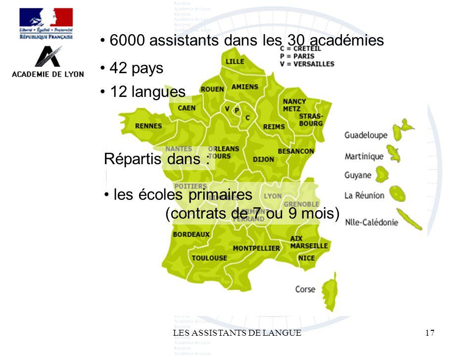 LES ASSISTANTS DE LANGUE17 6000 assistants dans les 30 académies 42 pays 12 langues Répartis dans : les écoles primaires (contrats de 7 ou 9 mois)