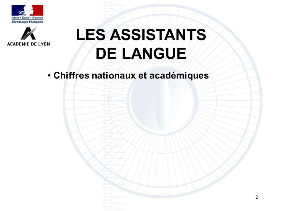 LES ASSISTANTS DE LANGUE13 6000 assistants dans les 30 académies