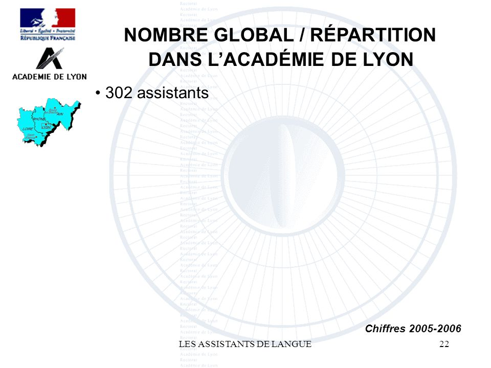 LES ASSISTANTS DE LANGUE22 302 assistants NOMBRE GLOBAL / RÉPARTITION DANS LACADÉMIE DE LYON Chiffres 2005-2006