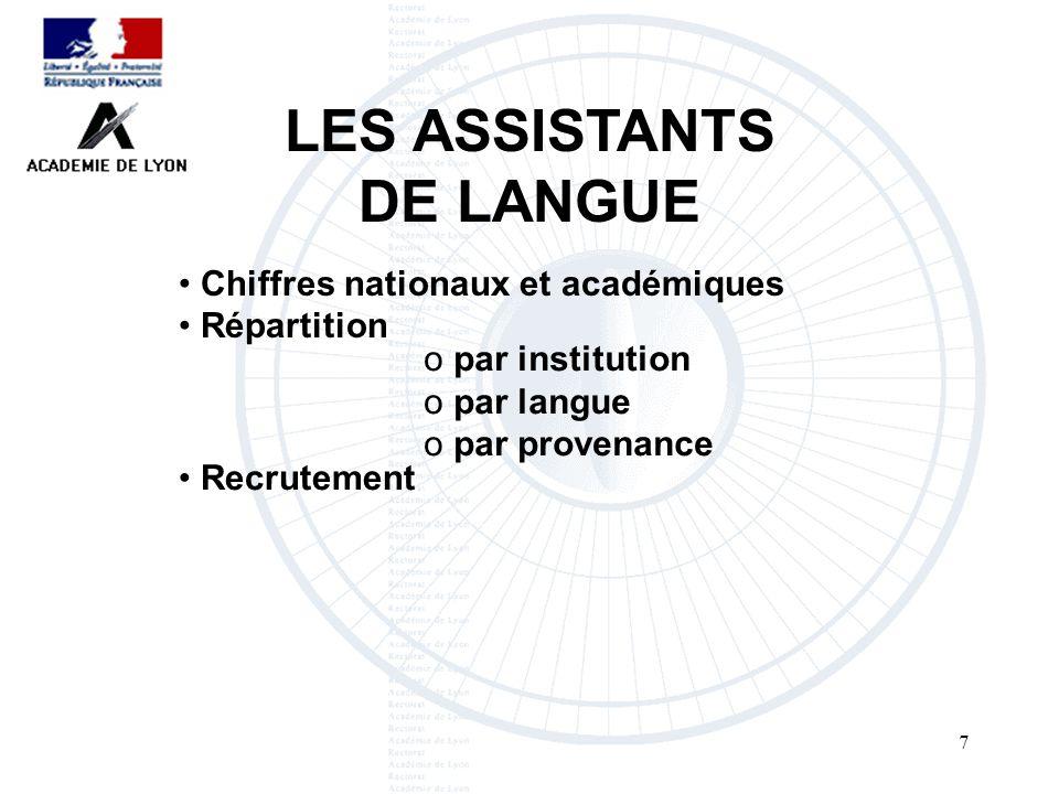 LES ASSISTANTS DE LANGUE38 3 modes de recrutement : le recrutement initial RECRUTEMENT
