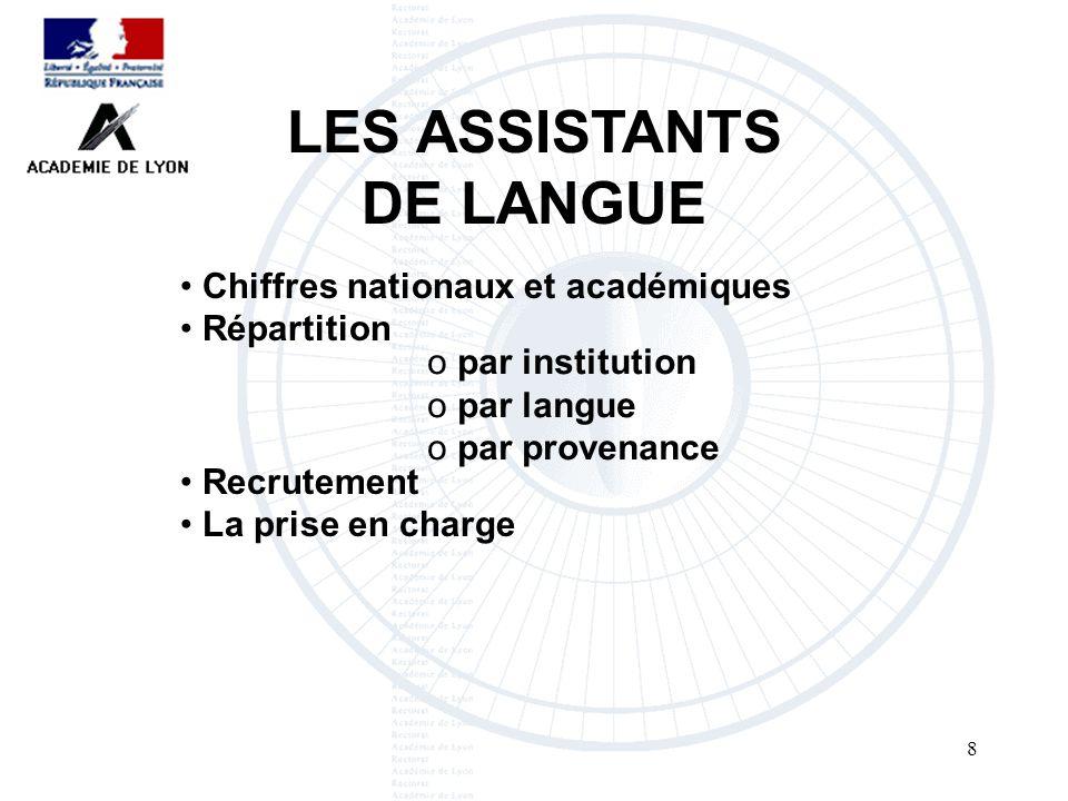 8 LES ASSISTANTS DE LANGUE Recrutement La prise en charge Chiffres nationaux et académiques Répartition o par institution o par langue o par provenanc