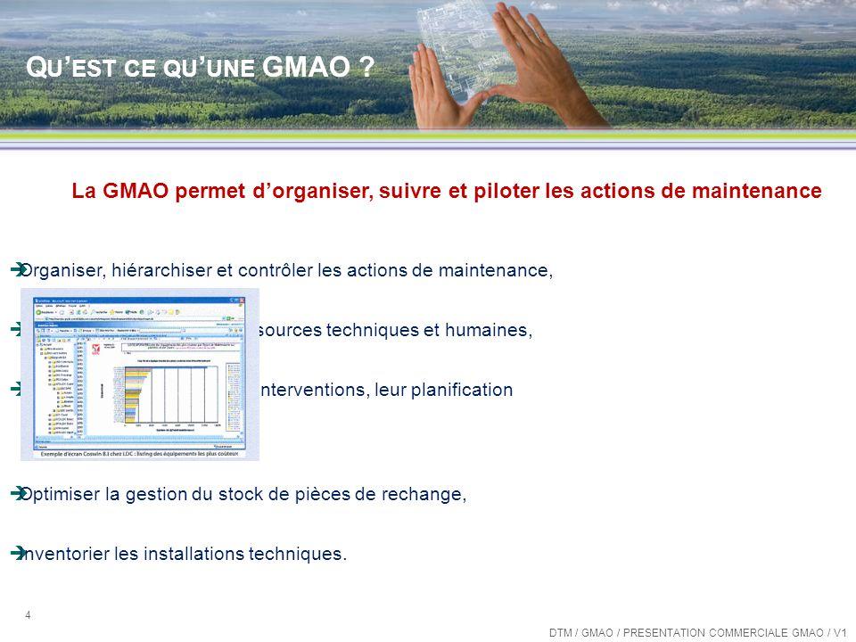 4 La GMAO permet dorganiser, suivre et piloter les actions de maintenance Organiser, hiérarchiser et contrôler les actions de maintenance, Optimiser l