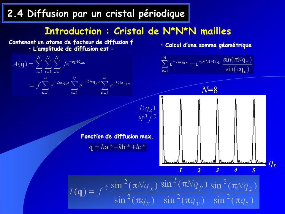 2.4 Diffusion par un cristal périodique Contenant un atome de facteur de diffusion f Lamplitude de diffusion est : Calcul dune somme géométrique Intro