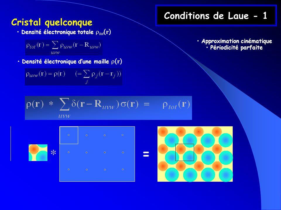 Conditions de Laue - 1 Cristal quelconque Densité électronique totale tot ( r ) Densité électronique dune maille ( r ) = Approximation cinématique Pér