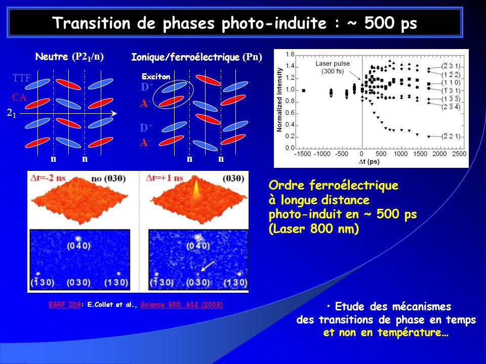 Neutre (P2 1 /n) Ionique/ferroélectrique (Pn) D+D+ A-A- D+D+ A-A- 2121 Ordre ferroélectrique à longue distance photo-induit en ~ 500 ps (Laser 800 nm)