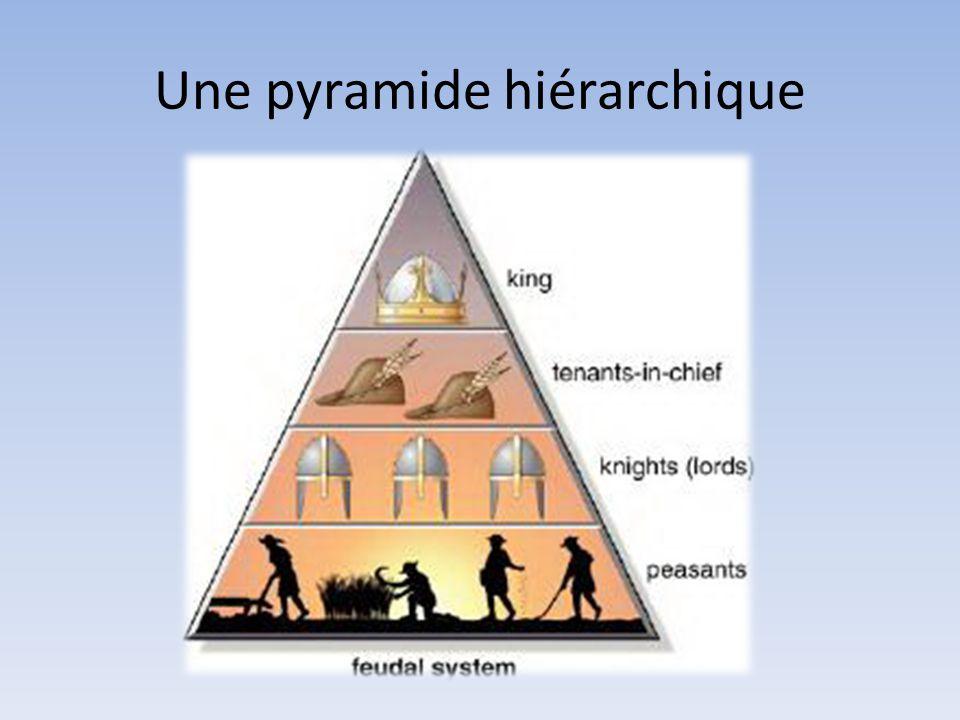 Une pyramide hiérarchique