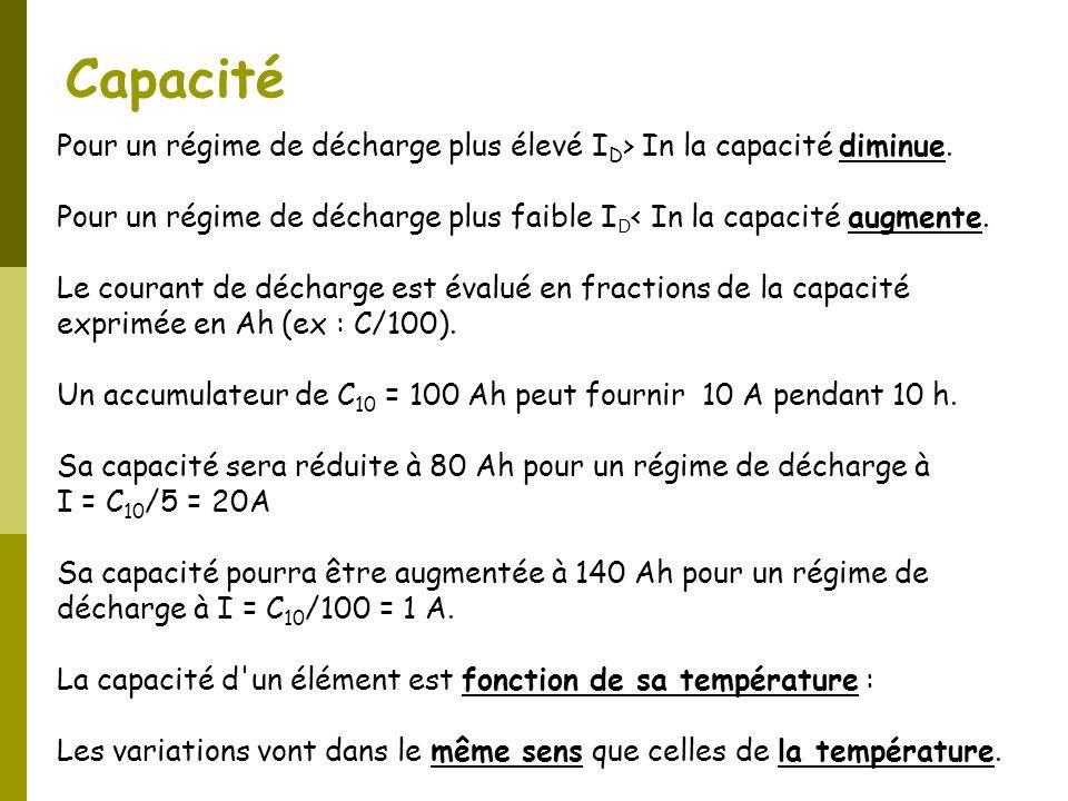 Capacité Pour un régime de décharge plus élevé I D > In la capacité diminue. Pour un régime de décharge plus faible I D < In la capacité augmente. Le