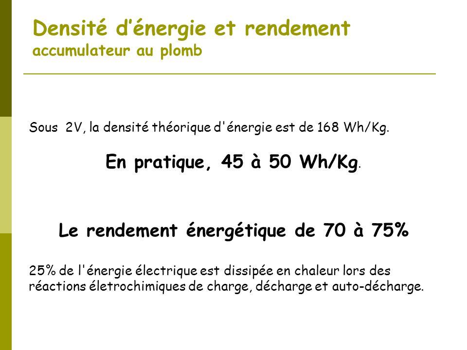 Densité dénergie et rendement accumulateur au plomb Sous 2V, la densité théorique d'énergie est de 168 Wh/Kg. En pratique, 45 à 50 Wh/Kg. Le rendement