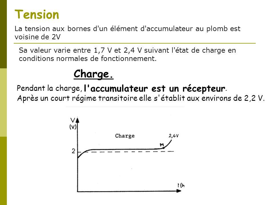 Tension La tension aux bornes d'un élément d'accumulateur au plomb est voisine de 2V Sa valeur varie entre 1,7 V et 2,4 V suivant l'état de charge en