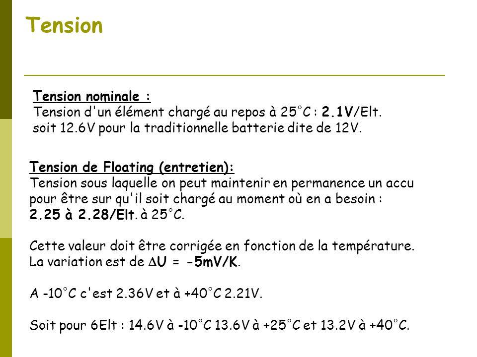 Tension Tension nominale : Tension d'un élément chargé au repos à 25°C : 2.1V/Elt. soit 12.6V pour la traditionnelle batterie dite de 12V. Tension de