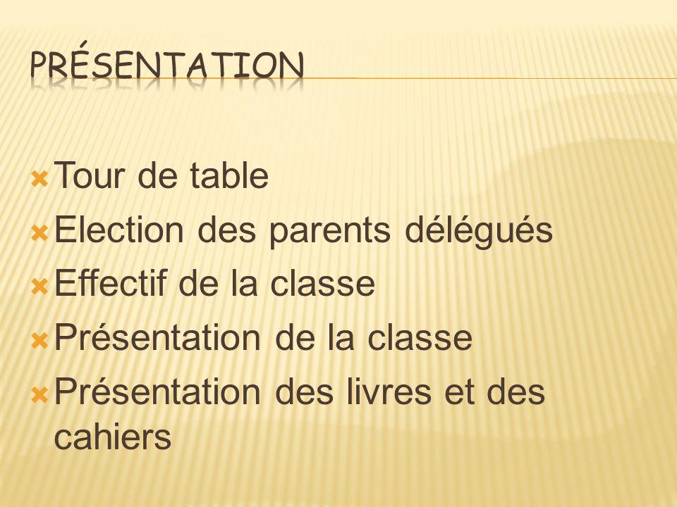 Tour de table Election des parents délégués Effectif de la classe Présentation de la classe Présentation des livres et des cahiers