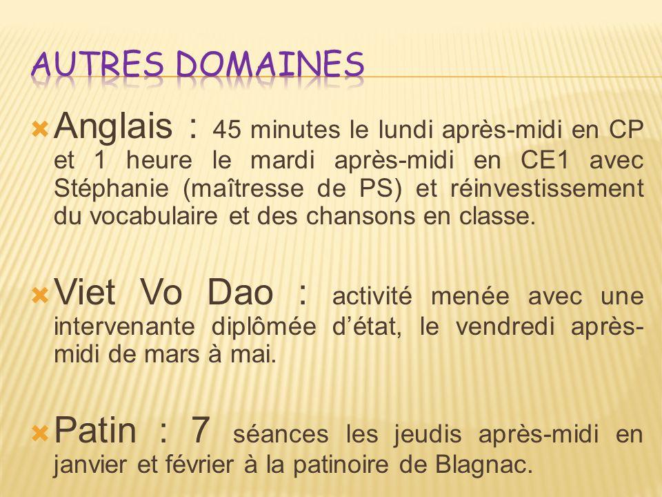 Anglais : 45 minutes le lundi après-midi en CP et 1 heure le mardi après-midi en CE1 avec Stéphanie (maîtresse de PS) et réinvestissement du vocabulaire et des chansons en classe.
