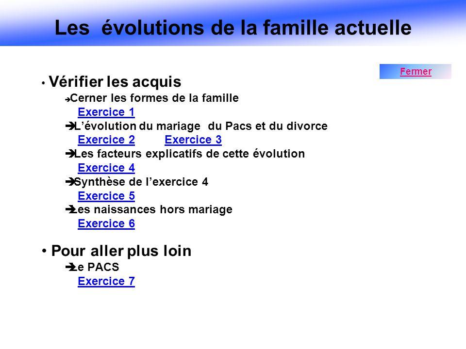 Les évolutions de la famille actuelle Vérifier les acquis Cerner les formes de la famille Exercice 1 Lévolution du mariage du Pacs et du divorce Exerc