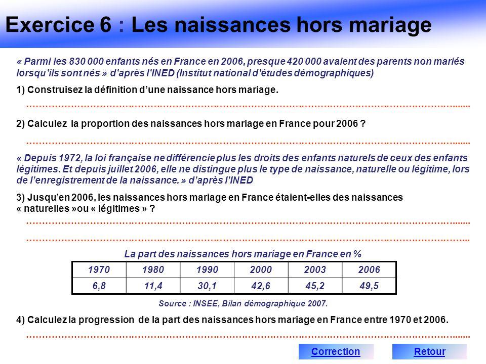 « Parmi les 830 000 enfants nés en France en 2006, presque 420 000 avaient des parents non mariés lorsquils sont nés » daprès lINED (Institut national