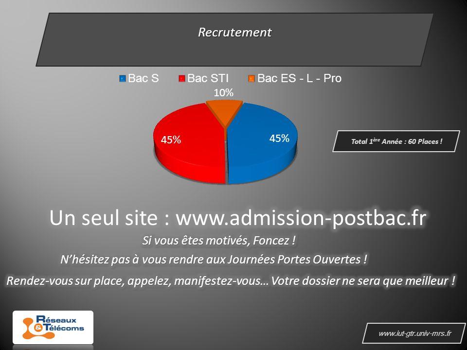 www.iut-gtr.univ-mrs.fr Recrutement Total 1 ère Année : 60 Places !