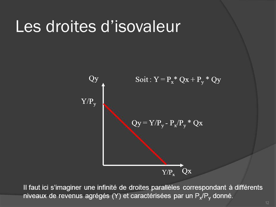 Les droites disovaleur Qx Qy Y/P x Y/P y Qy = Y/P y - P x /P y * Qx Soit : Y = P x * Qx + P y * Qy 12 Il faut ici simaginer une infinité de droites parallèles correspondant à différents niveaux de revenus agrégés (Y) et caractérisées par un P x /P y donné.