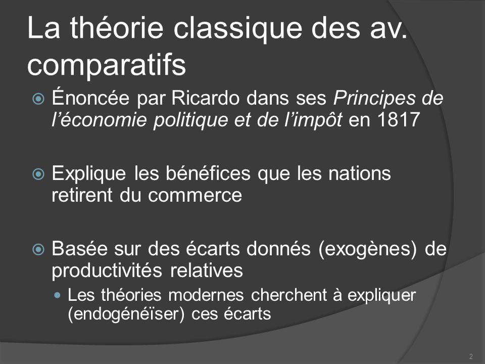 La théorie classique des av.