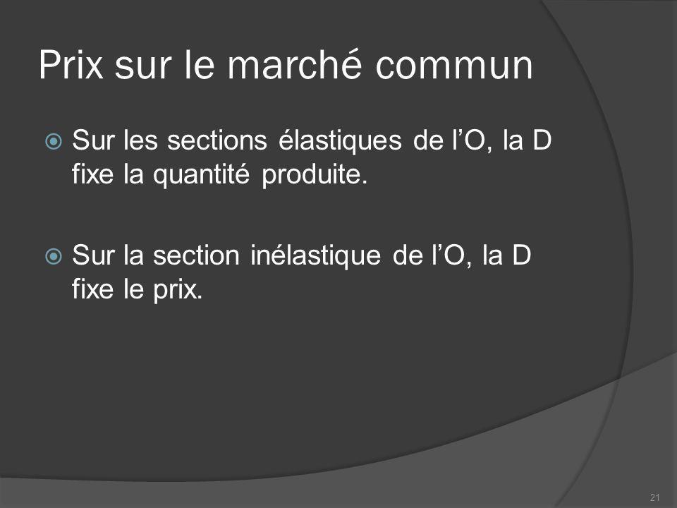 Prix sur le marché commun Sur les sections élastiques de lO, la D fixe la quantité produite.