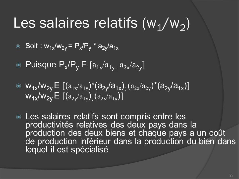 Les salaires relatifs (w 1 /w 2 ) Soit : w 1x /w 2y = P x /P y * a 2y /a 1x Puisque P x /P y Ε a 1x /a 1y ; a 2x /a 2y w 1x /w 2y E ( a 1x /a 1y )*(a 2y /a 1x ) ; ( a 2x /a 2y )*(a 2y /a 1x ) w 1x /w 2y E ( a 2y /a 1y ) ; ( a 2x /a 1x ) Les salaires relatifs sont compris entre les productivités relatives des deux pays dans la production des deux biens et chaque pays a un coût de production inférieur dans la production du bien dans lequel il est spécialisé 25