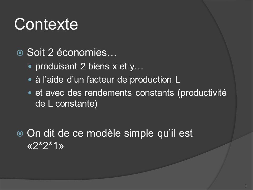 Contexte Soit 2 économies… produisant 2 biens x et y… à laide dun facteur de production L et avec des rendements constants (productivité de L constante) On dit de ce modèle simple quil est «2*2*1» 3