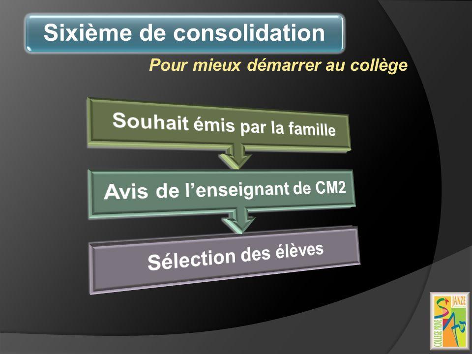 Sixième de consolidation Pour mieux démarrer au collège
