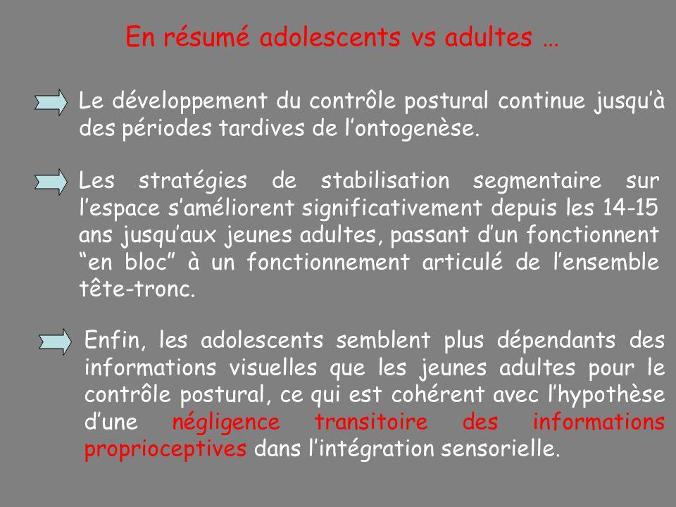 Le développement du contrôle postural continue jusquà des périodes tardives de lontogenèse. Les stratégies de stabilisation segmentaire sur lespace sa