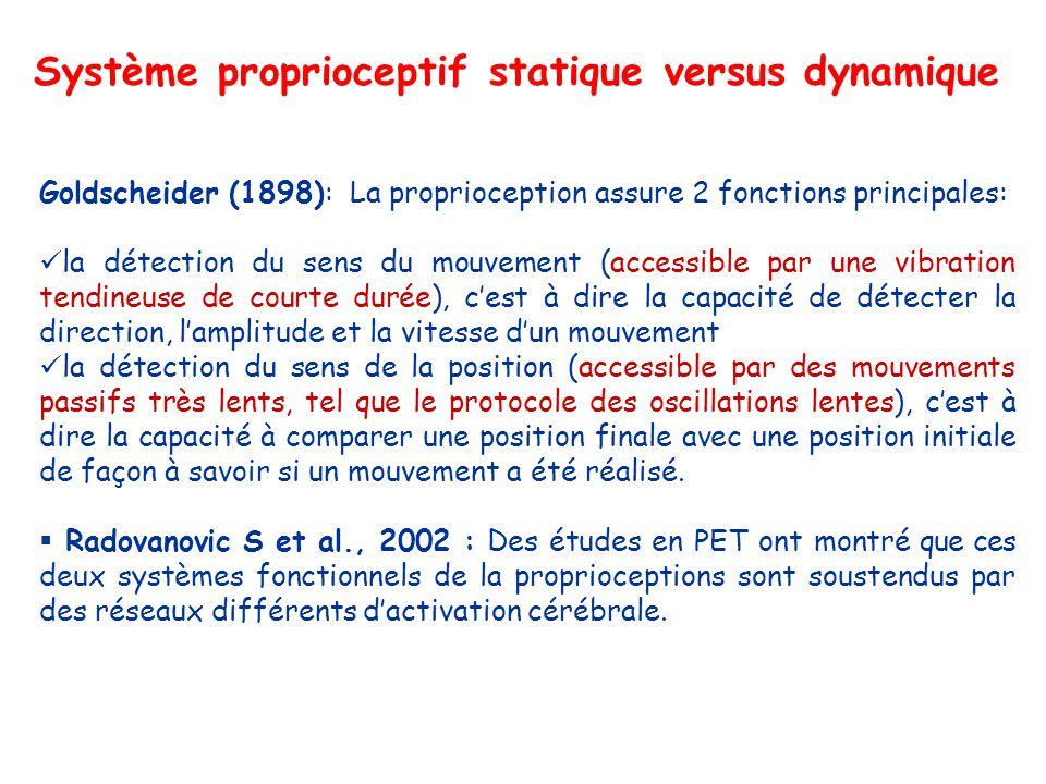 Goldscheider (1898): La proprioception assure 2 fonctions principales: la détection du sens du mouvement (accessible par une vibration tendineuse de c