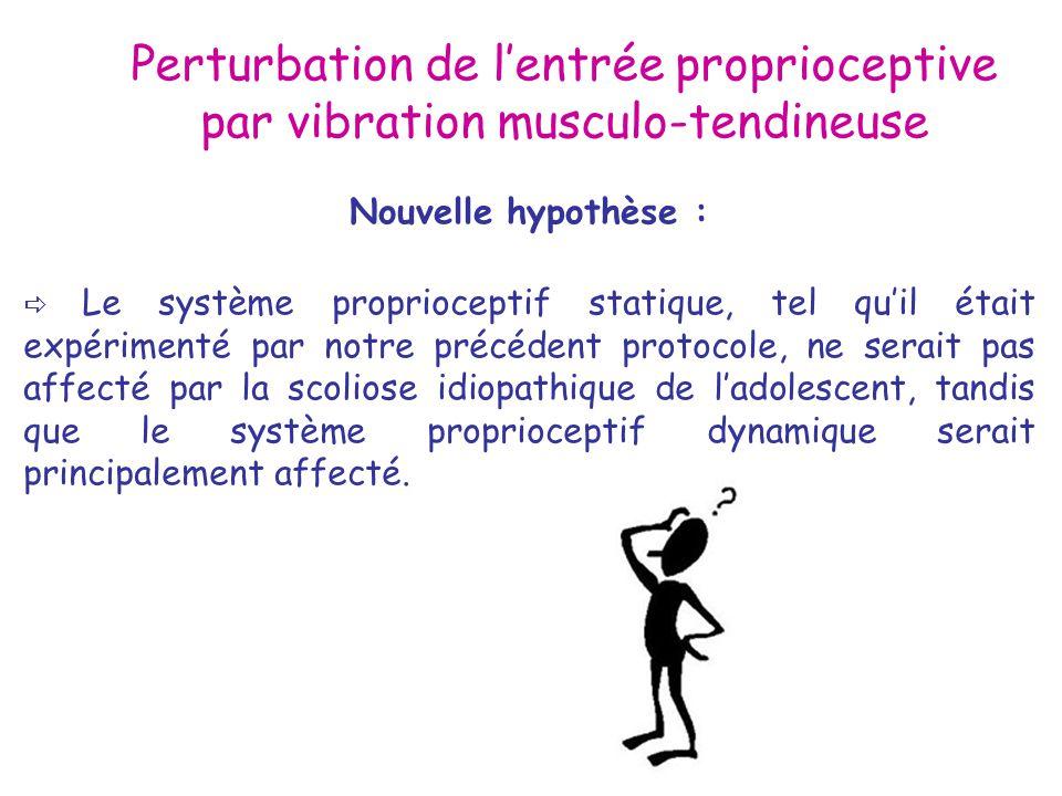 Le système proprioceptif statique, tel quil était expérimenté par notre précédent protocole, ne serait pas affecté par la scoliose idiopathique de lad