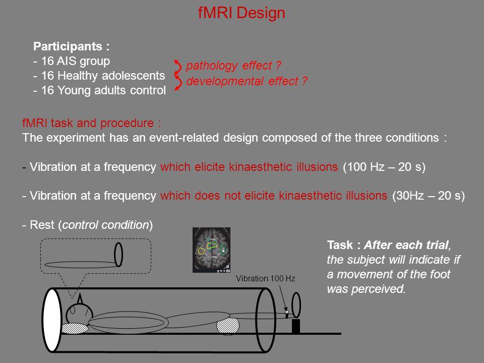 Vibration 100 Hz Participants : - 16 AIS group - 16 Healthy adolescents - 16 Young adults control fMRI Design pathology effect ? developmental effect
