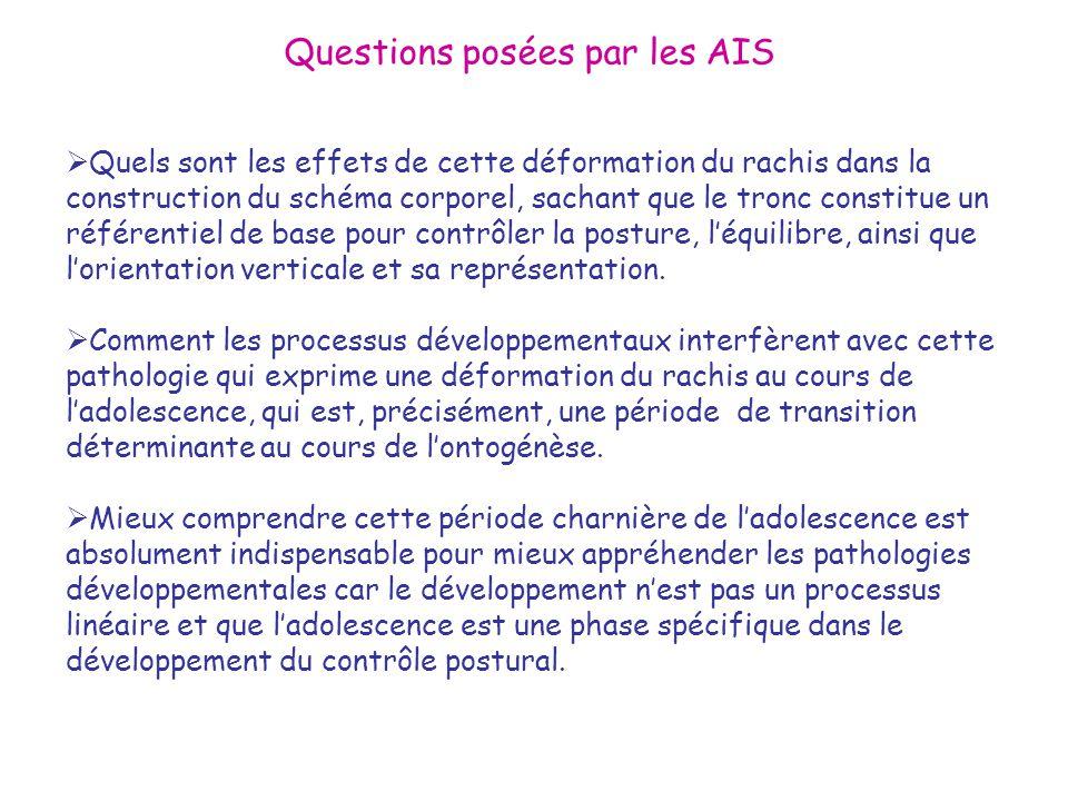 Questions posées par les AIS Quels sont les effets de cette déformation du rachis dans la construction du schéma corporel, sachant que le tronc consti