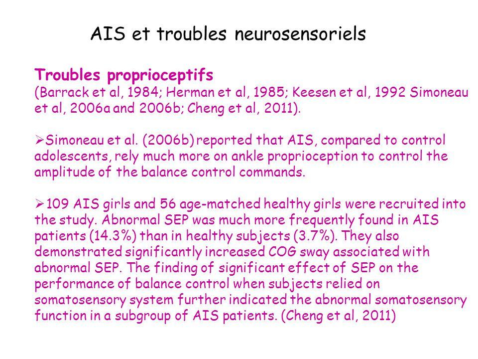 AIS et troubles neurosensoriels Troubles proprioceptifs (Barrack et al, 1984; Herman et al, 1985; Keesen et al, 1992 Simoneau et al, 2006a and 2006b;