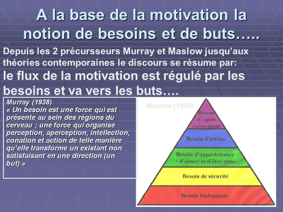 A la base de la motivation la notion de besoins et de buts…..