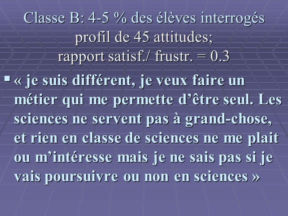 Classe B: 4-5 % des élèves interrogés profil de 45 attitudes; rapport satisf./ frustr.